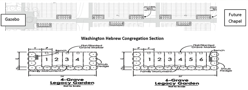 Legacy Gardens Elevations